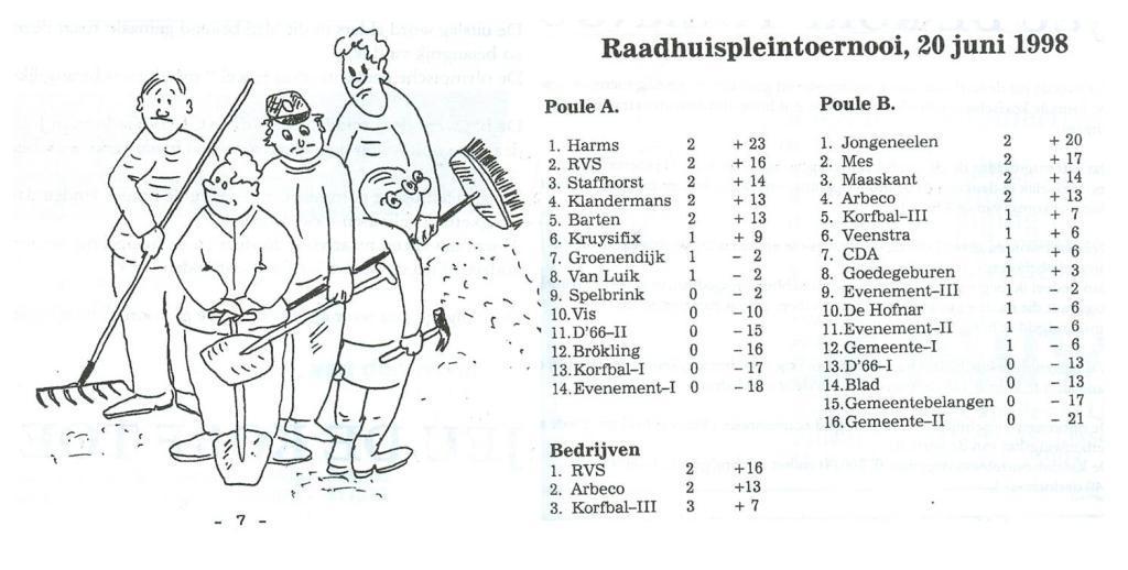 rhp-1998
